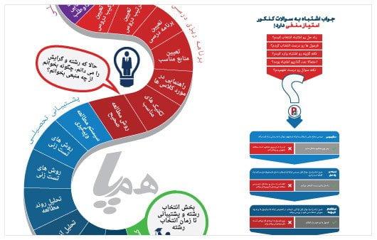 p4 - طراحی وبسایت موسسه پارسه
