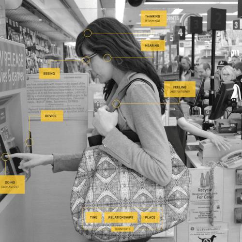 ux 500x500 - بررسی ارتباط بین ارزش ویژه برند با همخوانی شخصیت برند و مشتری