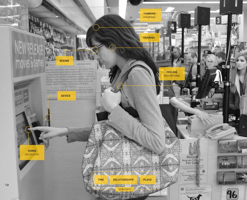 ux - بررسی ارتباط بین ارزش ویژه برند با همخوانی شخصیت برند و مشتری