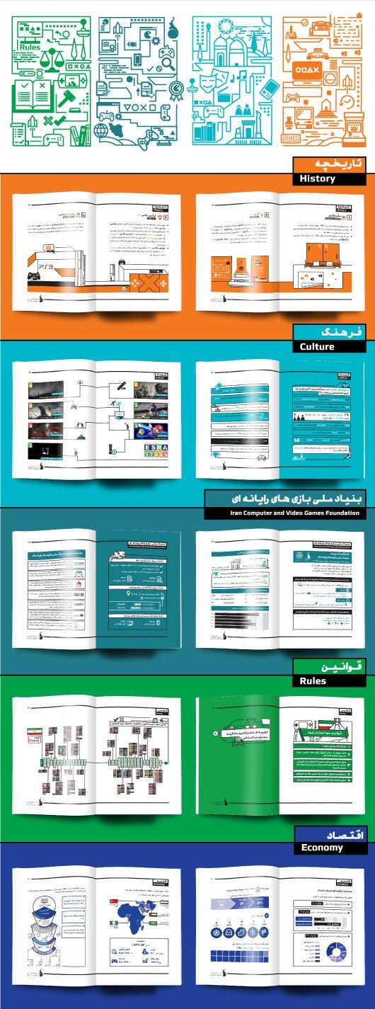 bonyad4 - طراحی هویت بصری بنیاد ملی بازی های رایانه ای ایران