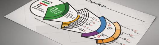 طراحی هویت بصری و کتاب برند پژوهشگاه بنیاد ملی بازی های رایانه ای