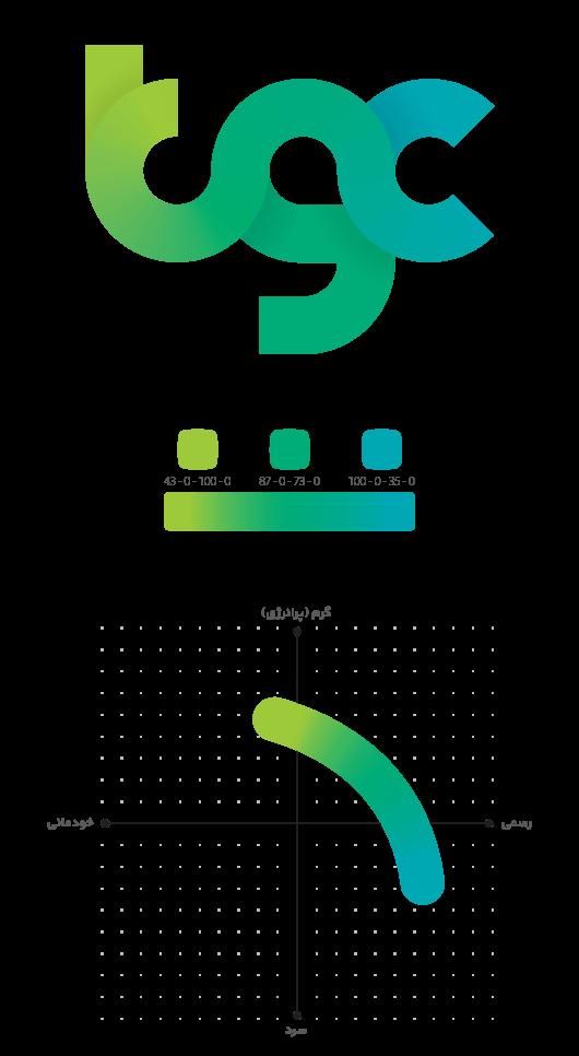 002 - طراحی برند و هویت بصری رویداد TGC