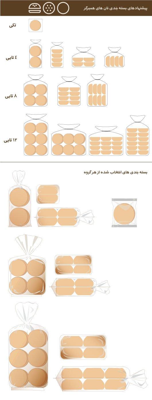 5 1 - طراحی برند و هویت بصری برند نان کماچ