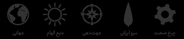 003 1 - طراحی لوگو و برند هلدینگ سرمایهگذاری اسپاد