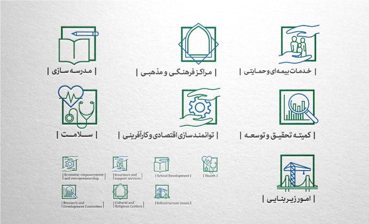 3 - طراحی برند بنیاد برکت و هویت بصری
