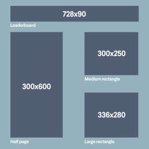 Banner Sizes 01 300x300 - چگونه بنر تبلیغاتی وب طراحی کنیم تا تبلیغات آنلاین موثر دیده شود!