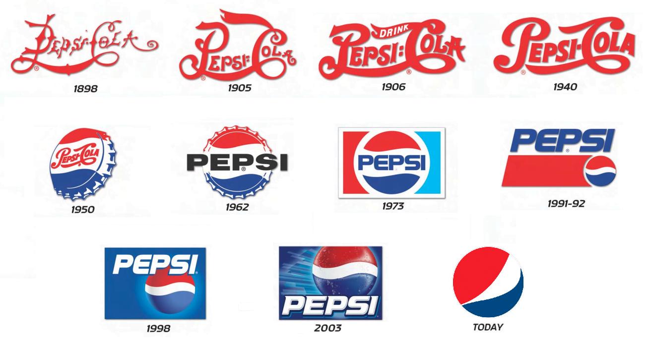 Pepsi - چرا و چگونه لوگو سازمان باز طراحی شود؟