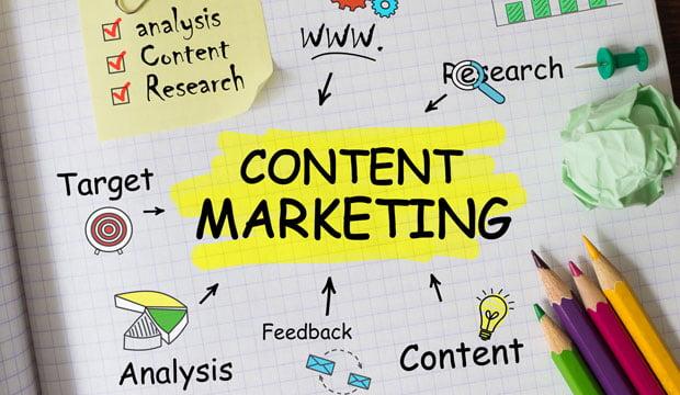 content marketing - برندسازی با روش تولید محتوا